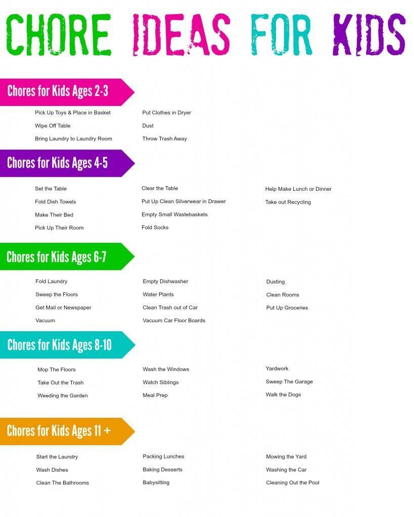 kid's chore charts 02